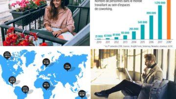 Marche-Coworking-France-World-Coworking-Channel-Meriem-Belazouz